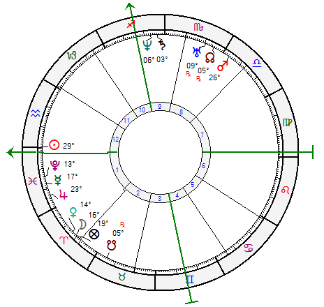 Janus Astrology Software Program 5.3